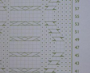 Fecharts